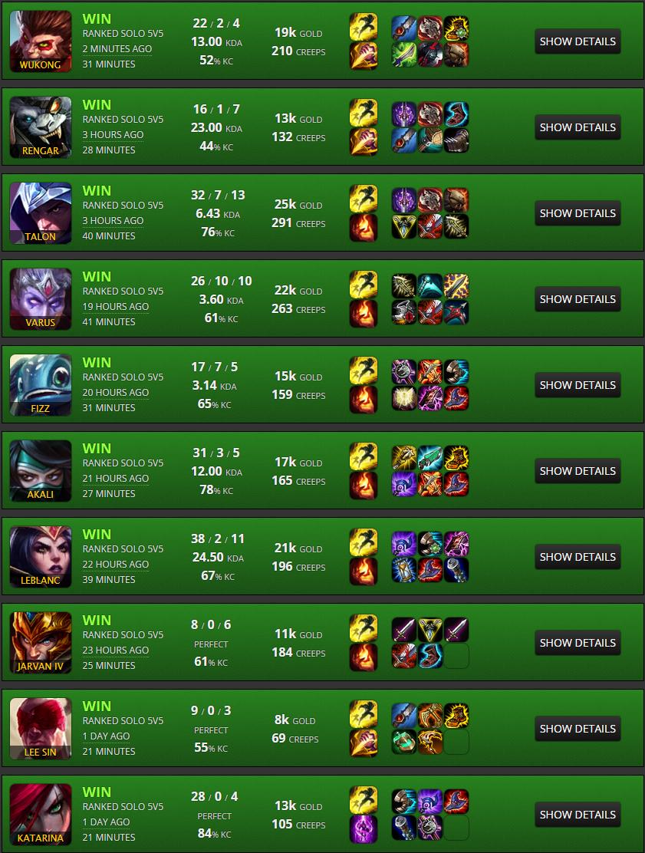Score board Screenshot