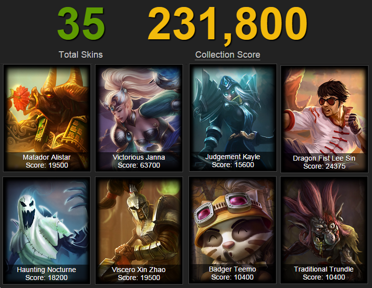 Victorious Kayle Lol account #93 EUW - ...