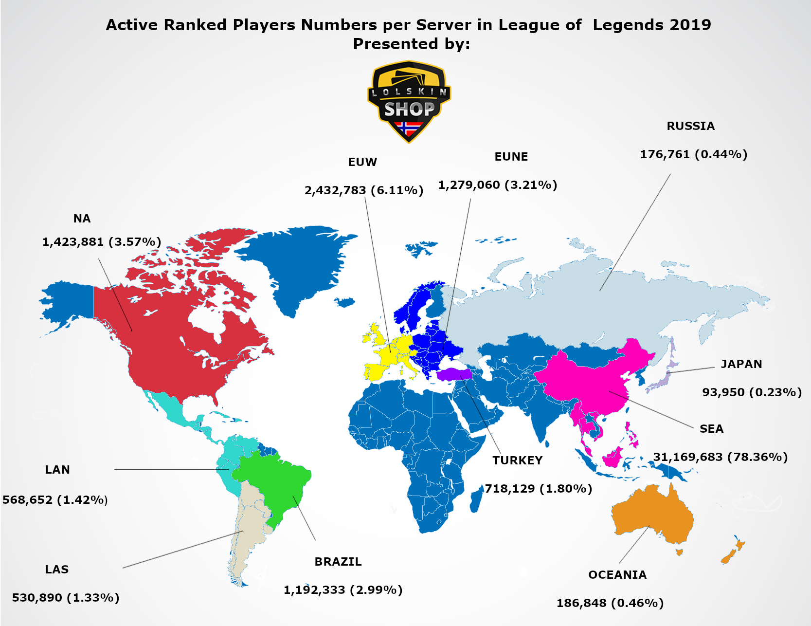 Ranked Players Numbers League of Legends